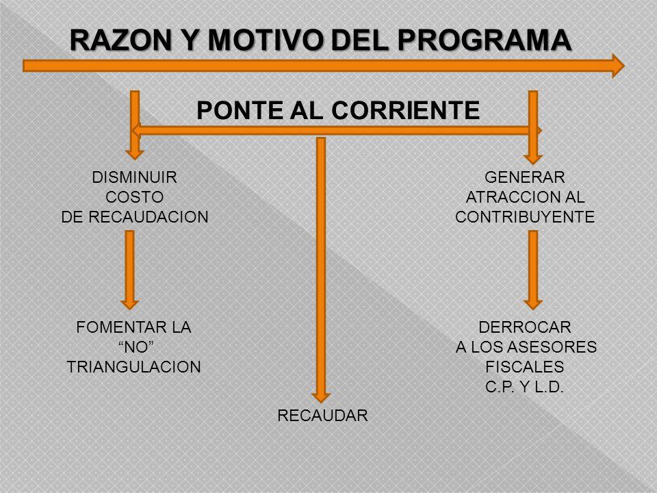 RAZON Y MOTIVO DEL PROGRAMA