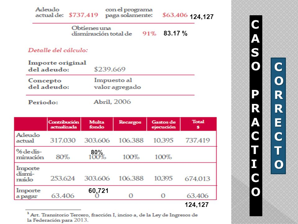 124,127 CASO PRACTICO 83.17 % CORRECTO 80% 60,721 124,127