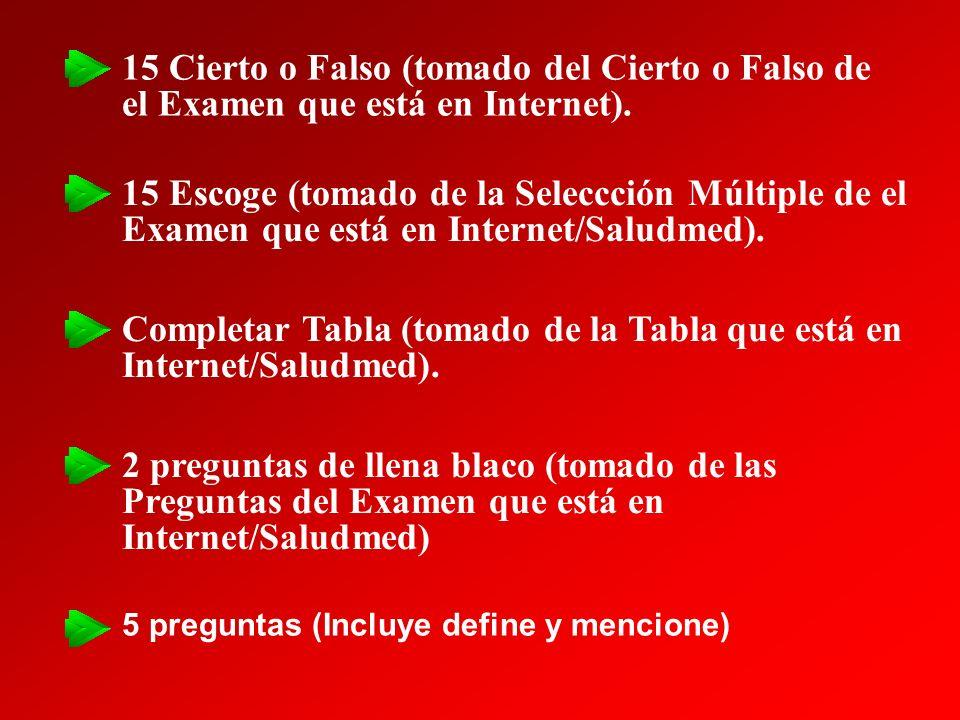 Completar Tabla (tomado de la Tabla que está en Internet/Saludmed).