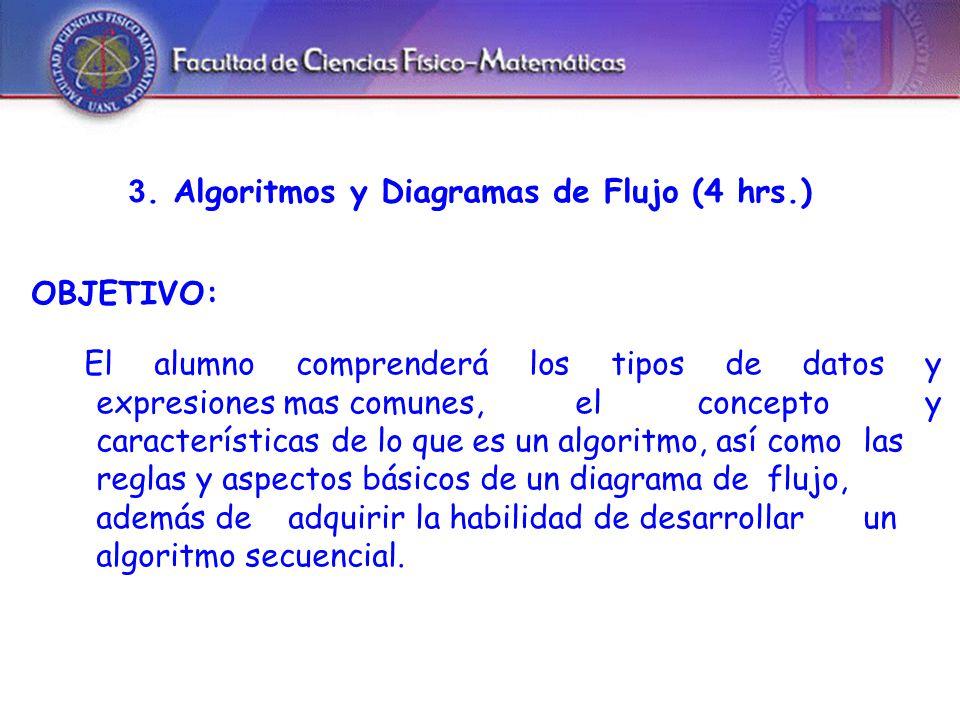 3. Algoritmos y Diagramas de Flujo (4 hrs.)