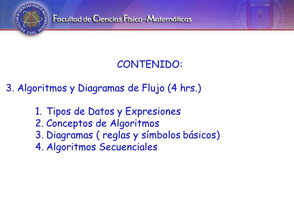 CONTENIDO: 3. Algoritmos y Diagramas de Flujo (4 hrs.) Tipos de Datos y Expresiones. Conceptos de Algoritmos.