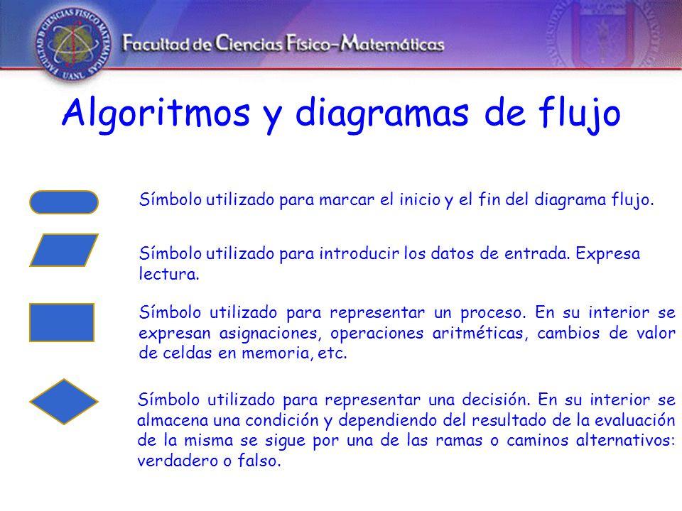 Algoritmos y diagramas de flujo