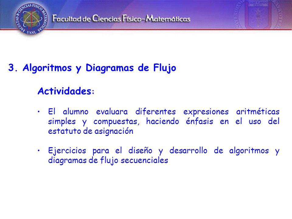 3. Algoritmos y Diagramas de Flujo Actividades:
