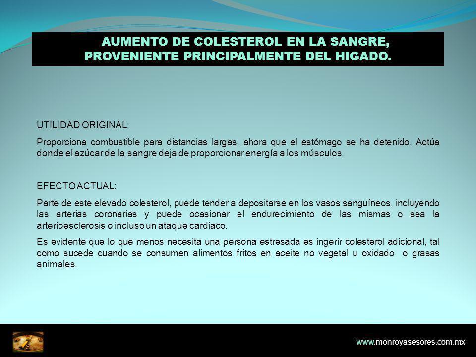 7. AUMENTO DE COLESTEROL EN LA SANGRE, PROVENIENTE PRINCIPALMENTE DEL HIGADO.