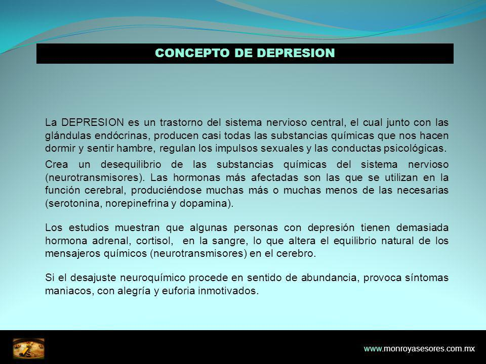 CONCEPTO DE DEPRESION