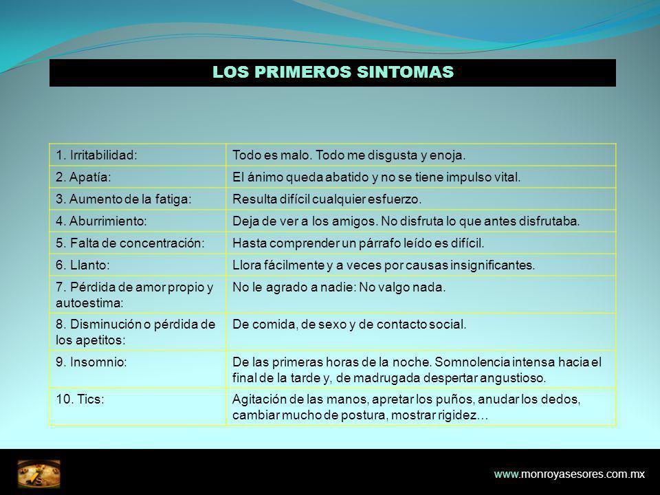 LOS PRIMEROS SINTOMAS 1. Irritabilidad: