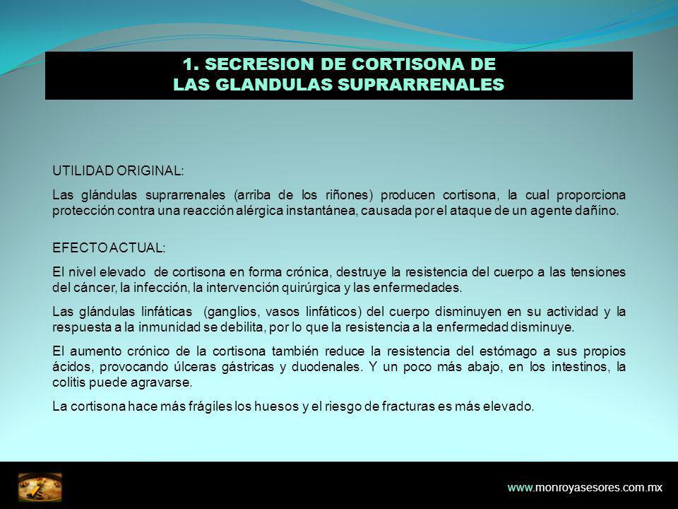 1. SECRESION DE CORTISONA DE LAS GLANDULAS SUPRARRENALES