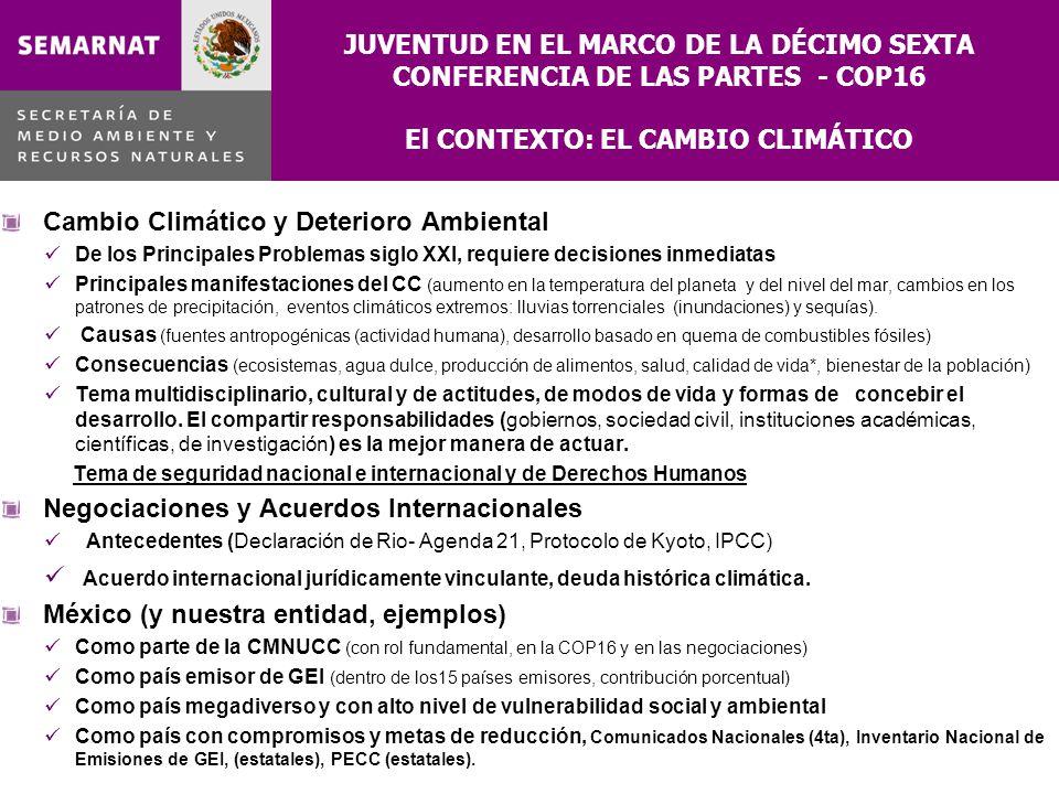 El CONTEXTO: EL CAMBIO CLIMÁTICO