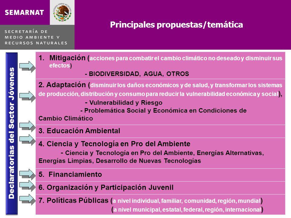 Principales propuestas/temática