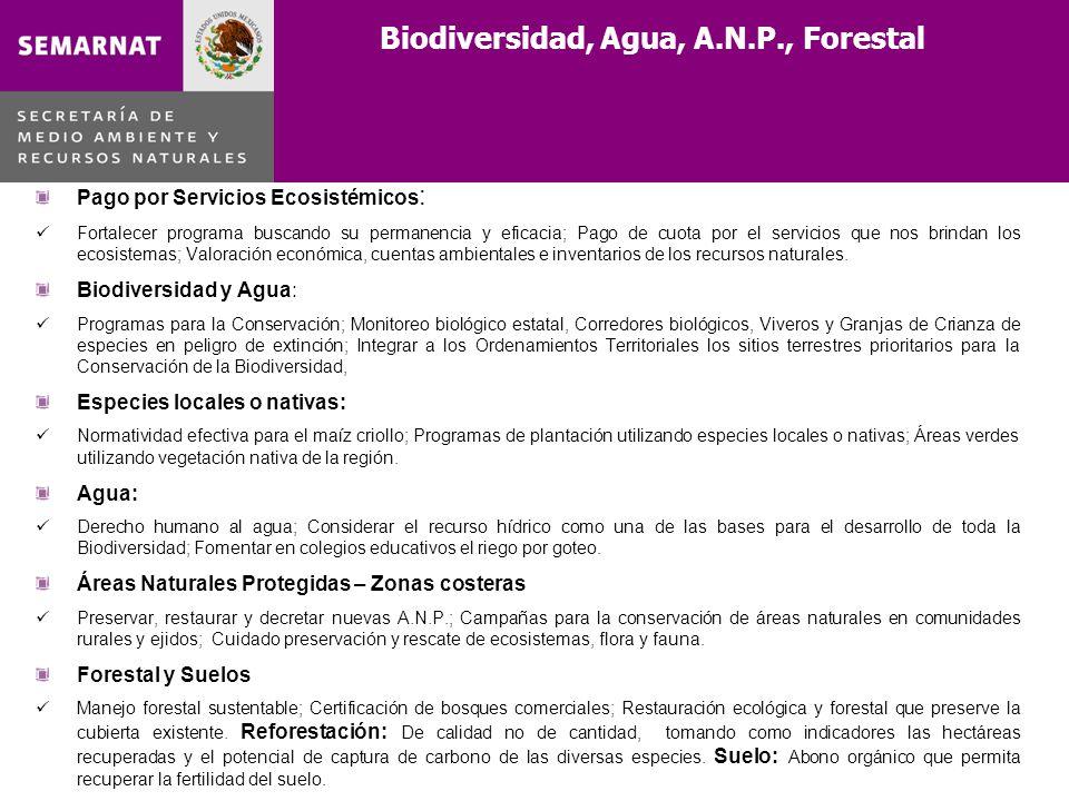 Biodiversidad, Agua, A.N.P., Forestal
