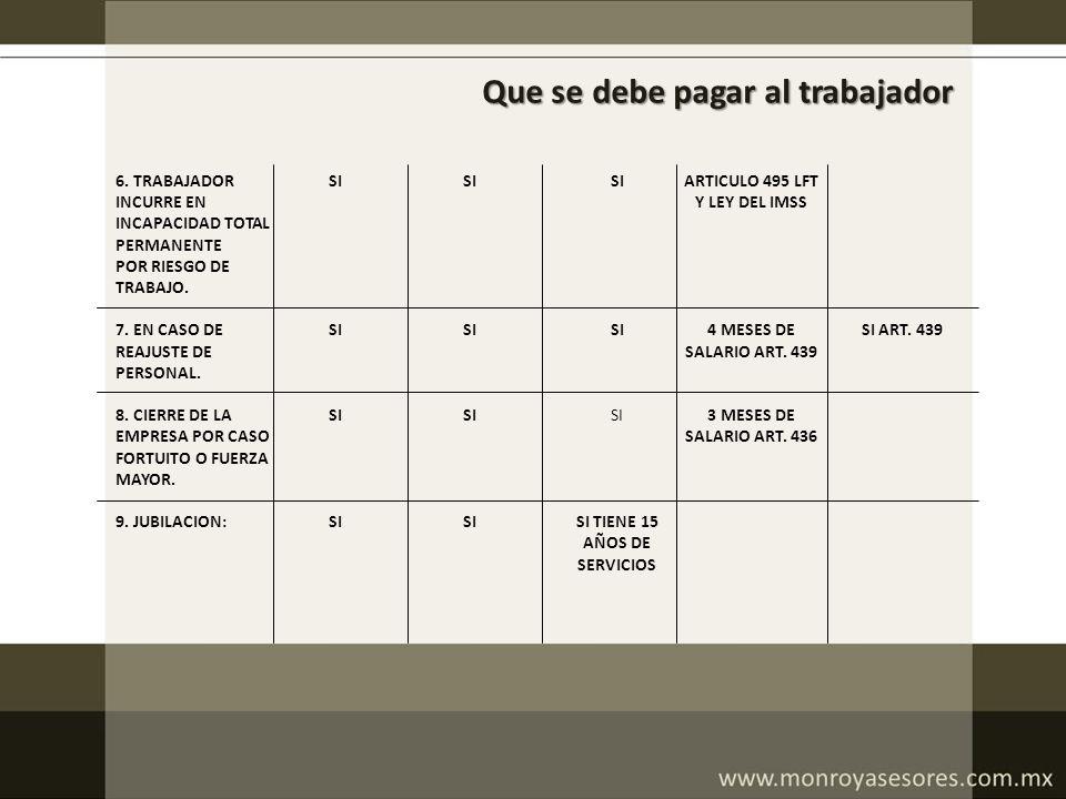 SI TIENE 15 AÑOS DE SERVICIOS ARTICULO 495 LFT Y LEY DEL IMSS