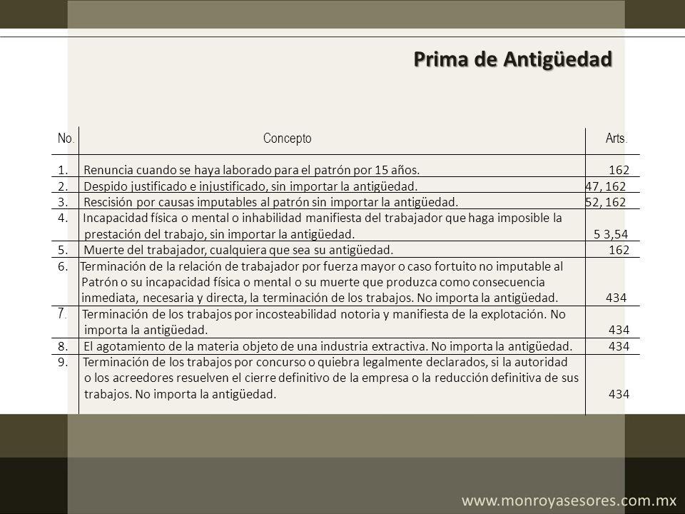 Prima de Antigüedad No. Concepto Arts.