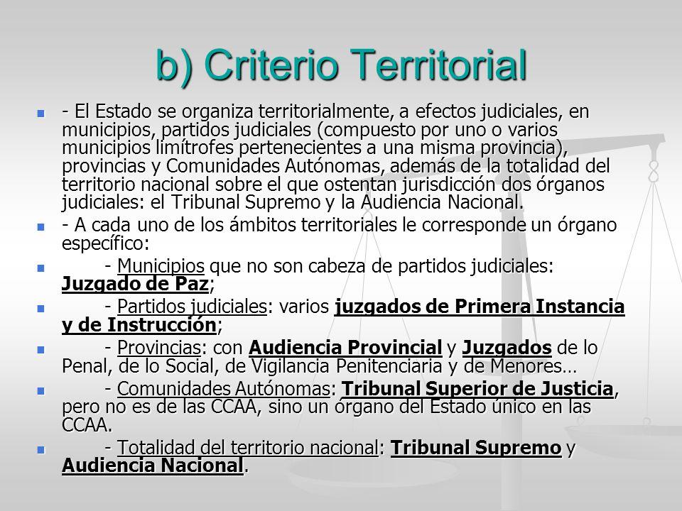 b) Criterio Territorial