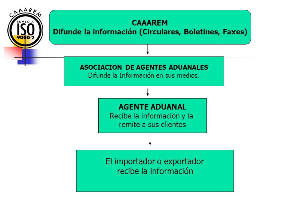 El importador o exportador recibe la información