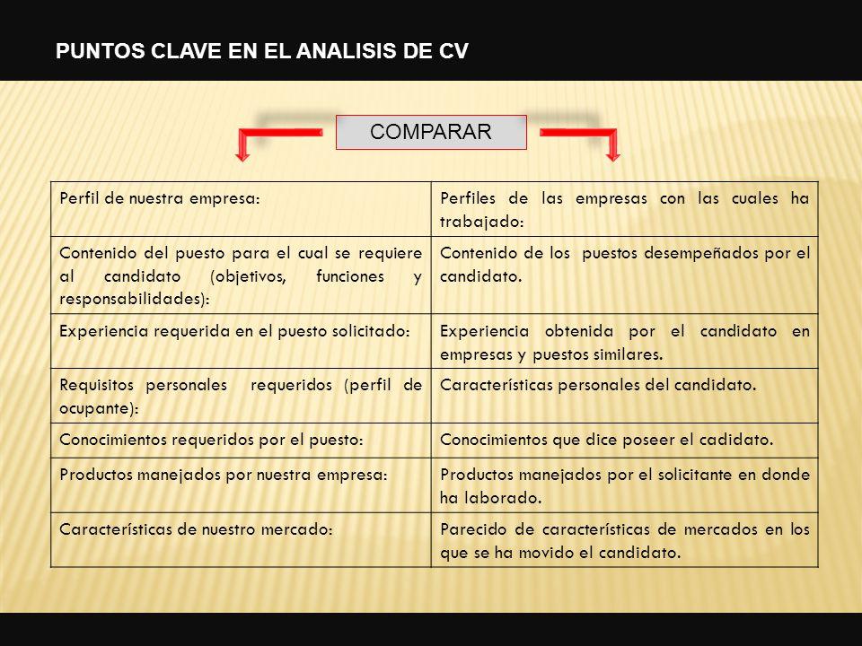 PUNTOS CLAVE EN EL ANALISIS DE CV