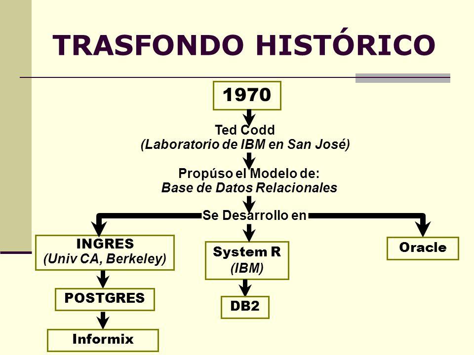 (Laboratorio de IBM en San José) Base de Datos Relacionales