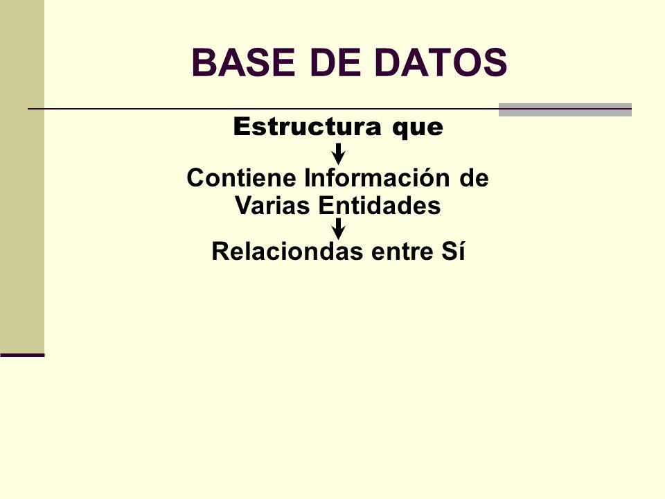 Contiene Información de