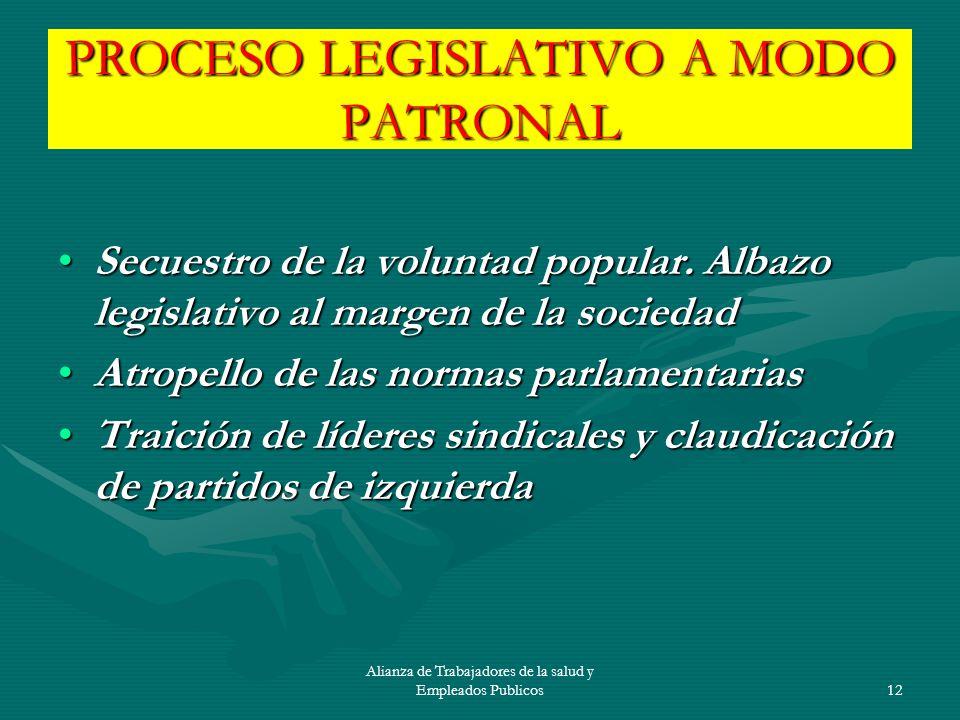 PROCESO LEGISLATIVO A MODO PATRONAL
