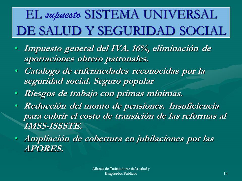 EL supuesto SISTEMA UNIVERSAL DE SALUD Y SEGURIDAD SOCIAL