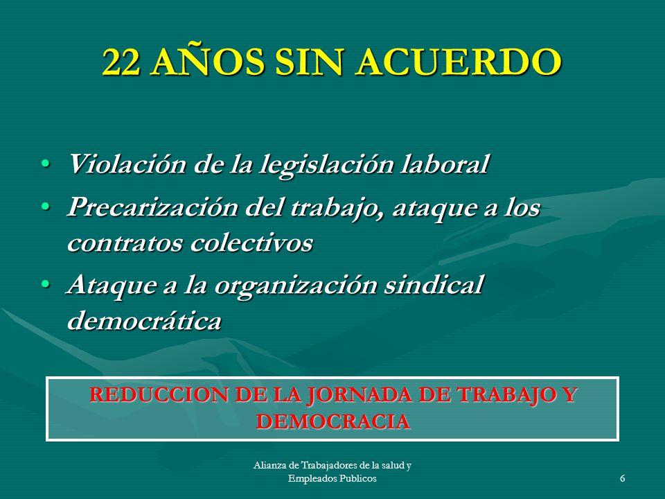 REDUCCION DE LA JORNADA DE TRABAJO Y DEMOCRACIA