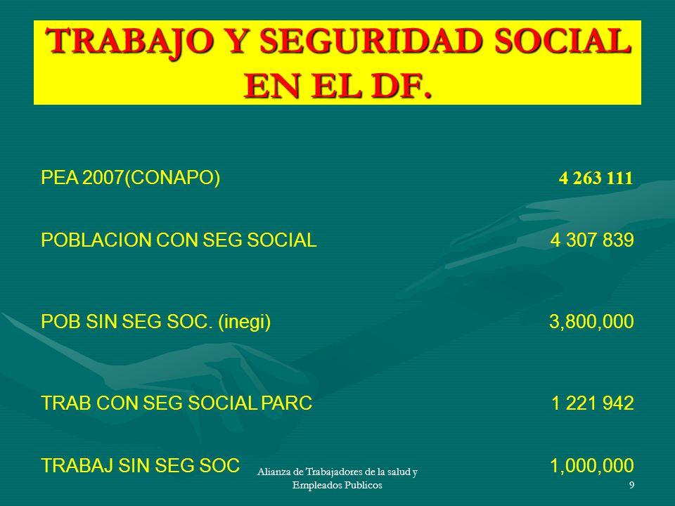 TRABAJO Y SEGURIDAD SOCIAL EN EL DF.