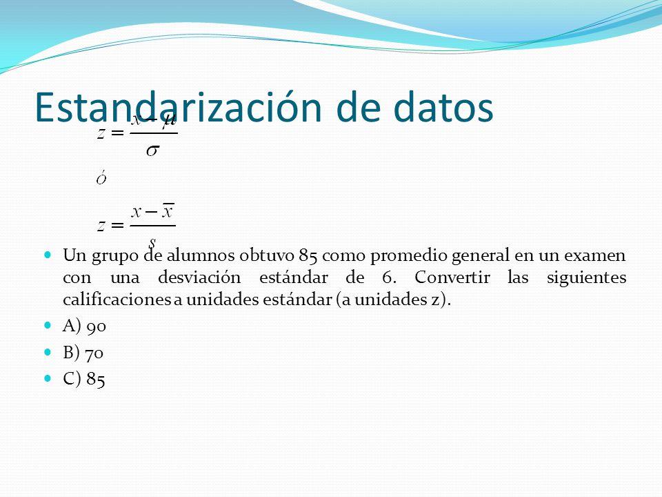 Estandarización de datos