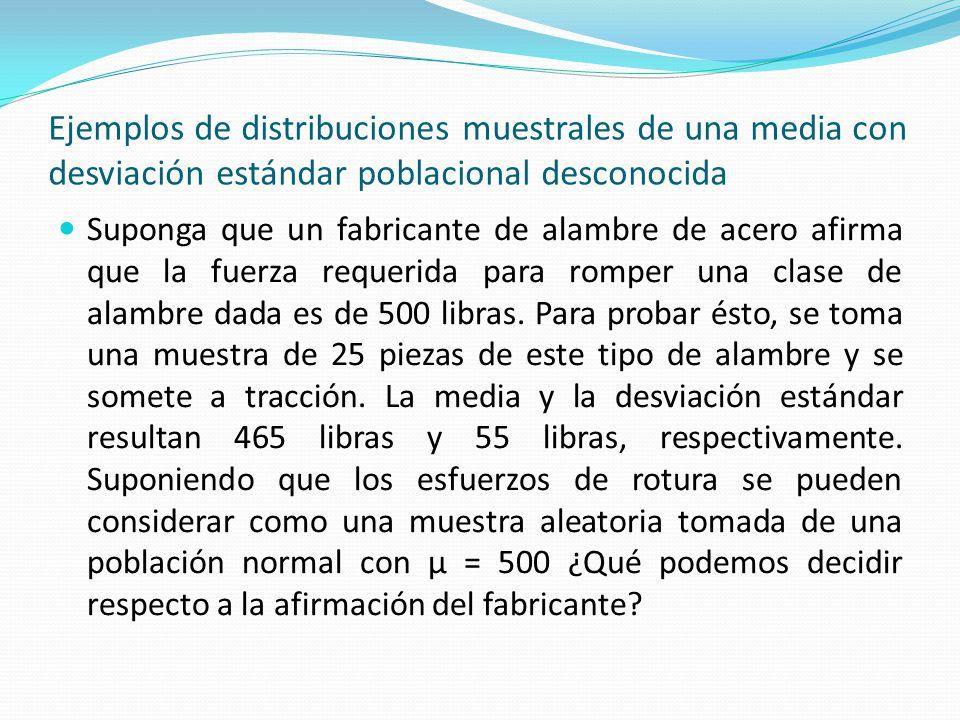Ejemplos de distribuciones muestrales de una media con desviación estándar poblacional desconocida