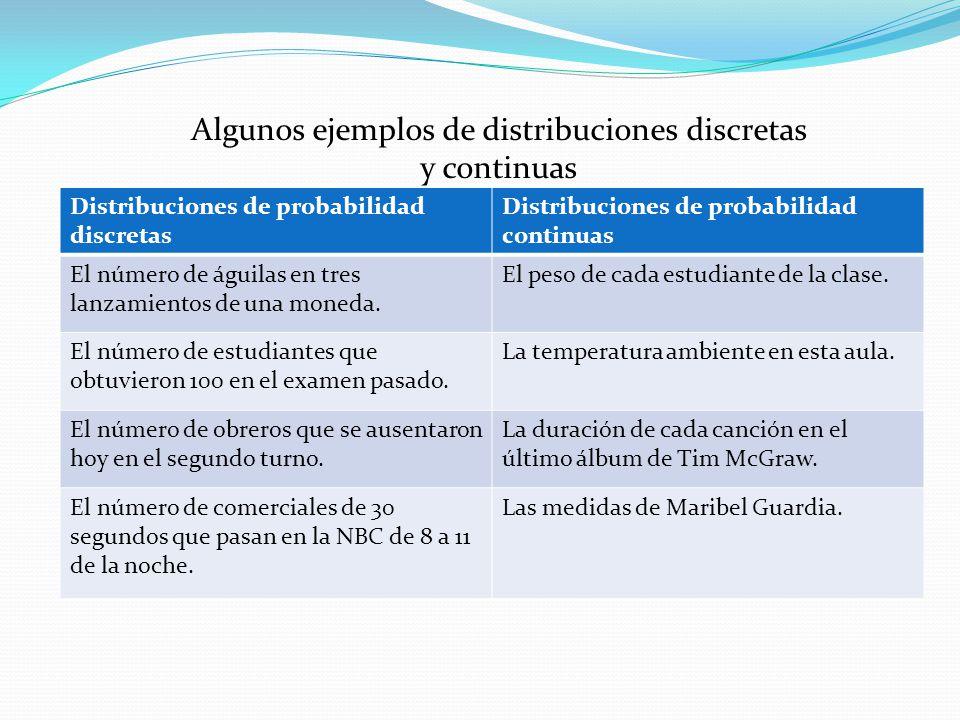 Algunos ejemplos de distribuciones discretas y continuas