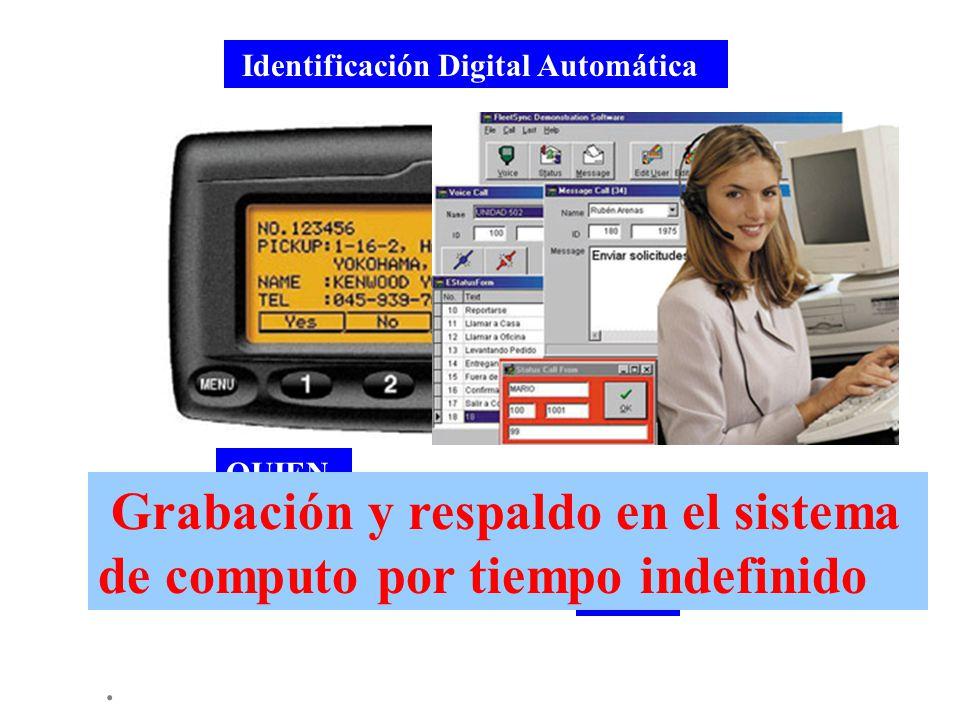 Grabación y respaldo en el sistema de computo por tiempo indefinido
