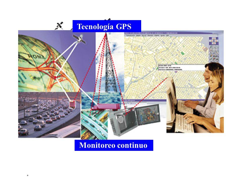 Tecnología GPS Monitoreo continuo .
