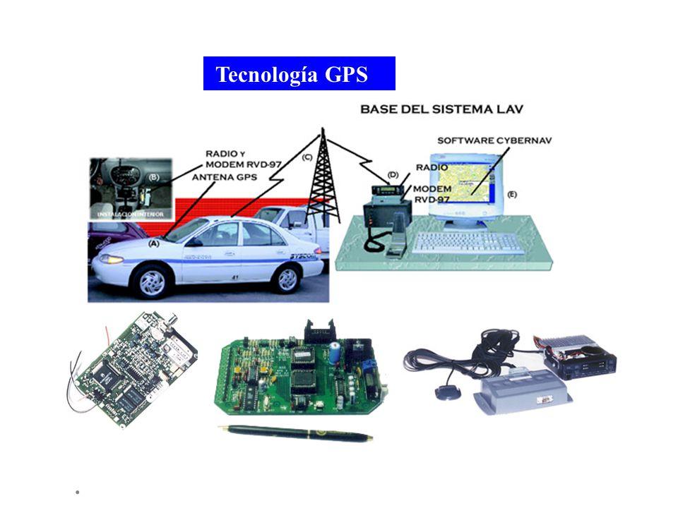 Tecnología GPS .