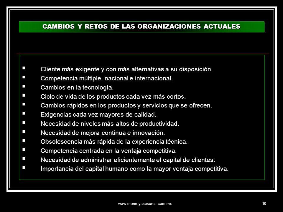 CAMBIOS Y RETOS DE LAS ORGANIZACIONES ACTUALES