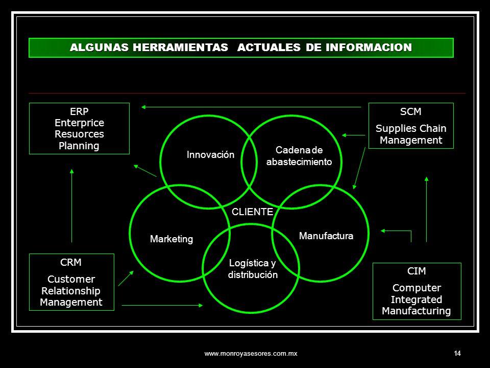 ALGUNAS HERRAMIENTAS ACTUALES DE INFORMACION