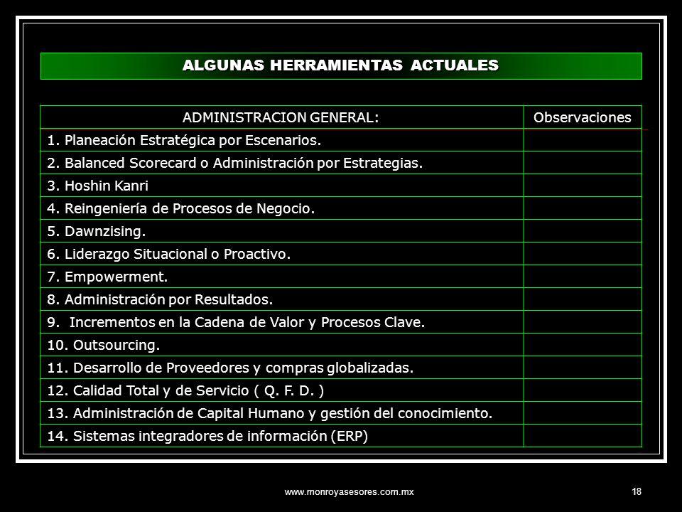 ALGUNAS HERRAMIENTAS ACTUALES