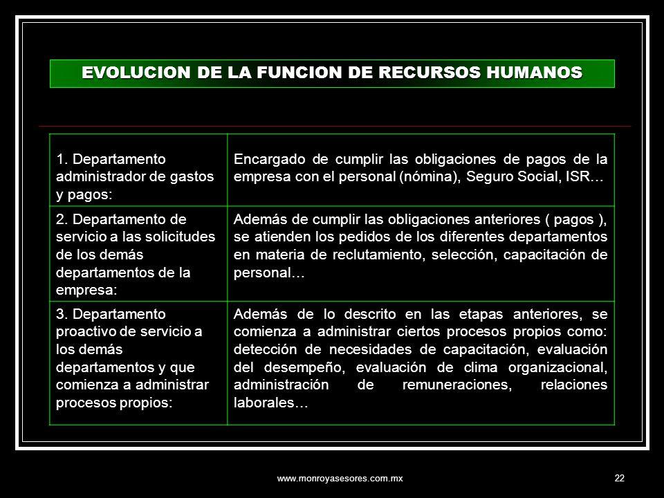 EVOLUCION DE LA FUNCION DE RECURSOS HUMANOS