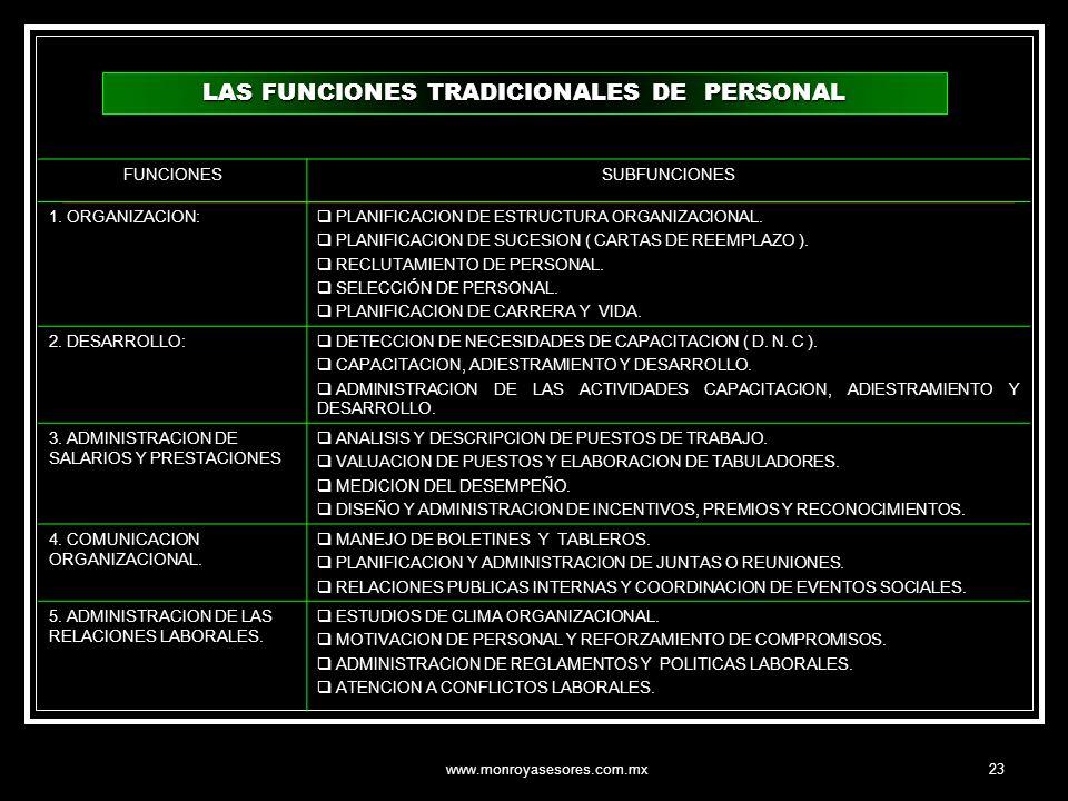 LAS FUNCIONES TRADICIONALES DE PERSONAL