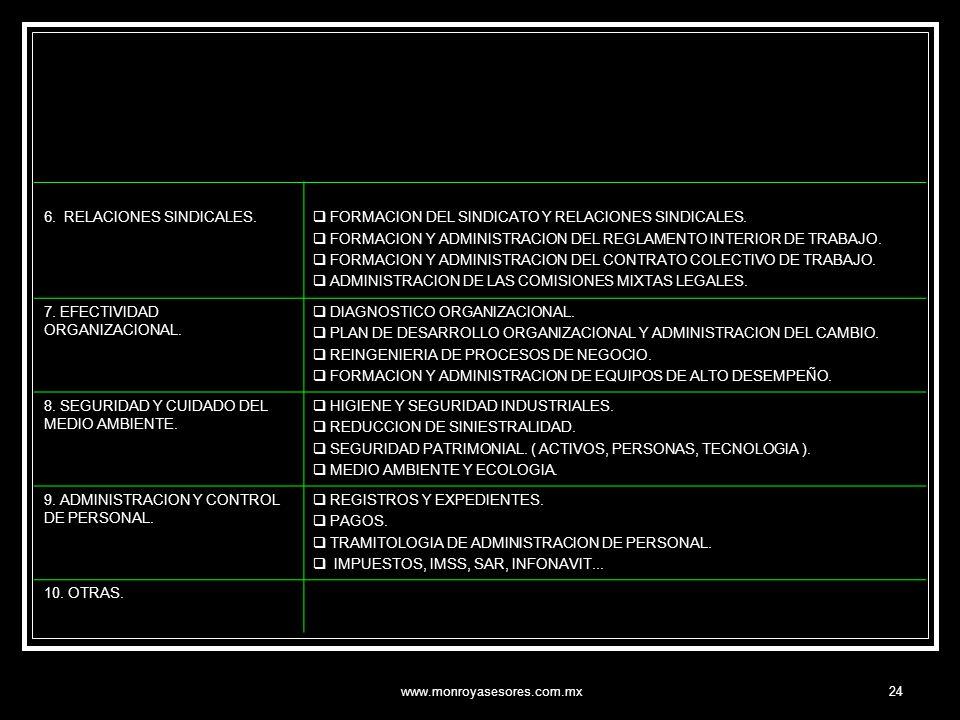 6. RELACIONES SINDICALES.