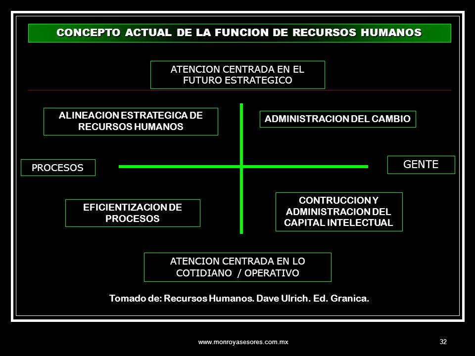 CONCEPTO ACTUAL DE LA FUNCION DE RECURSOS HUMANOS