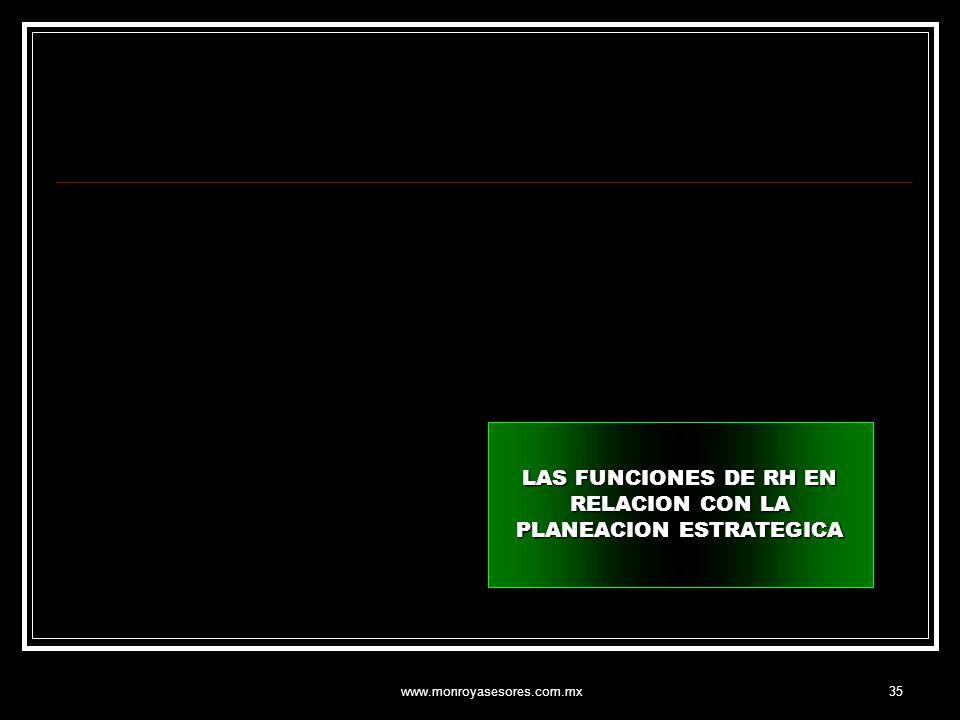 LAS FUNCIONES DE RH EN RELACION CON LA PLANEACION ESTRATEGICA