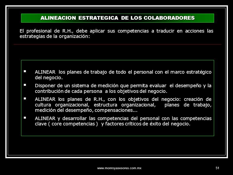 ALINEACION ESTRATEGICA DE LOS COLABORADORES