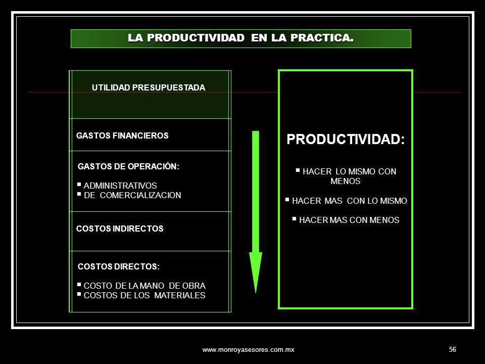 PRODUCTIVIDAD: LA PRODUCTIVIDAD EN LA PRACTICA. UTILIDAD PRESUPUESTADA