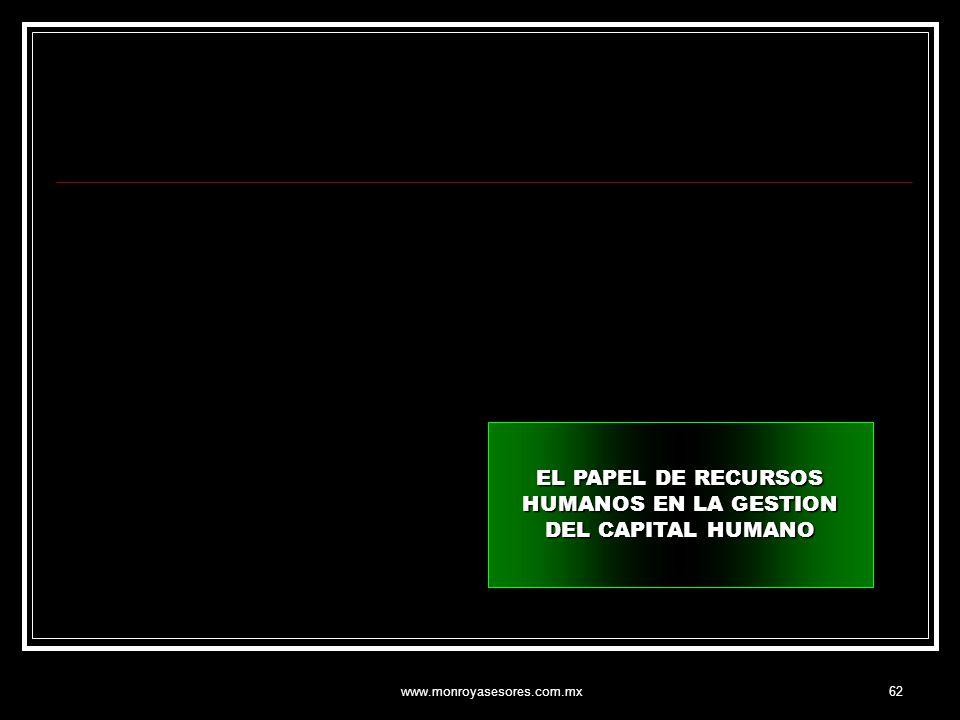EL PAPEL DE RECURSOS HUMANOS EN LA GESTION DEL CAPITAL HUMANO