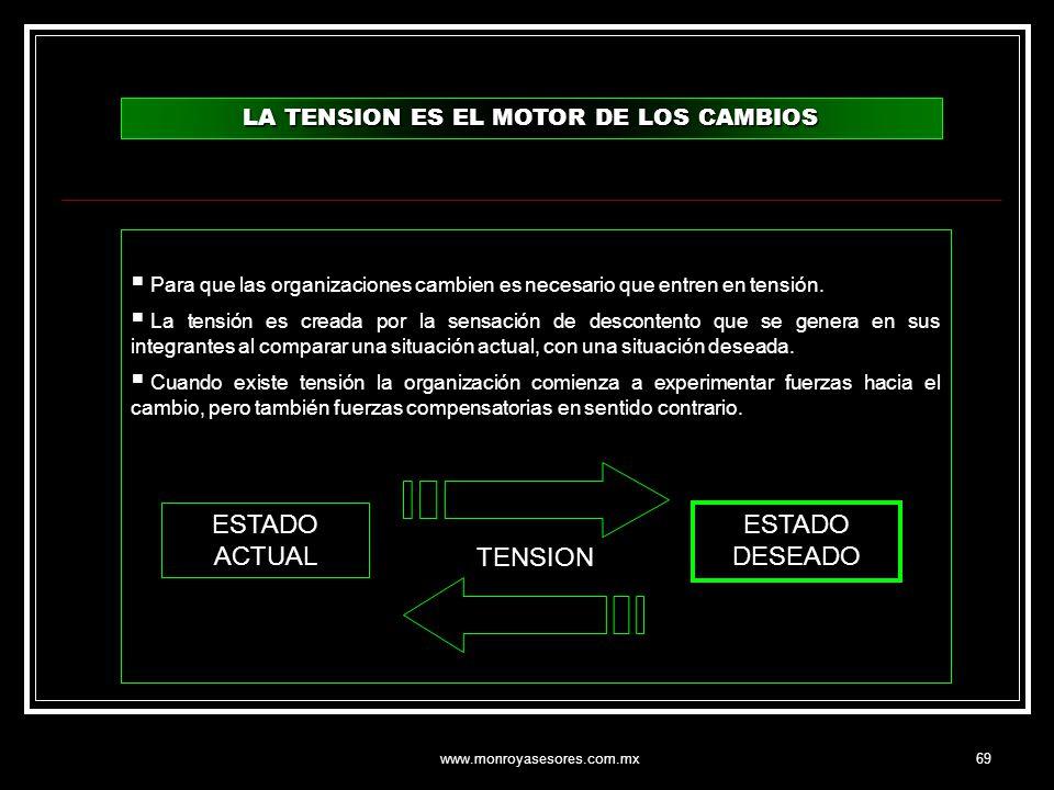 LA TENSION ES EL MOTOR DE LOS CAMBIOS