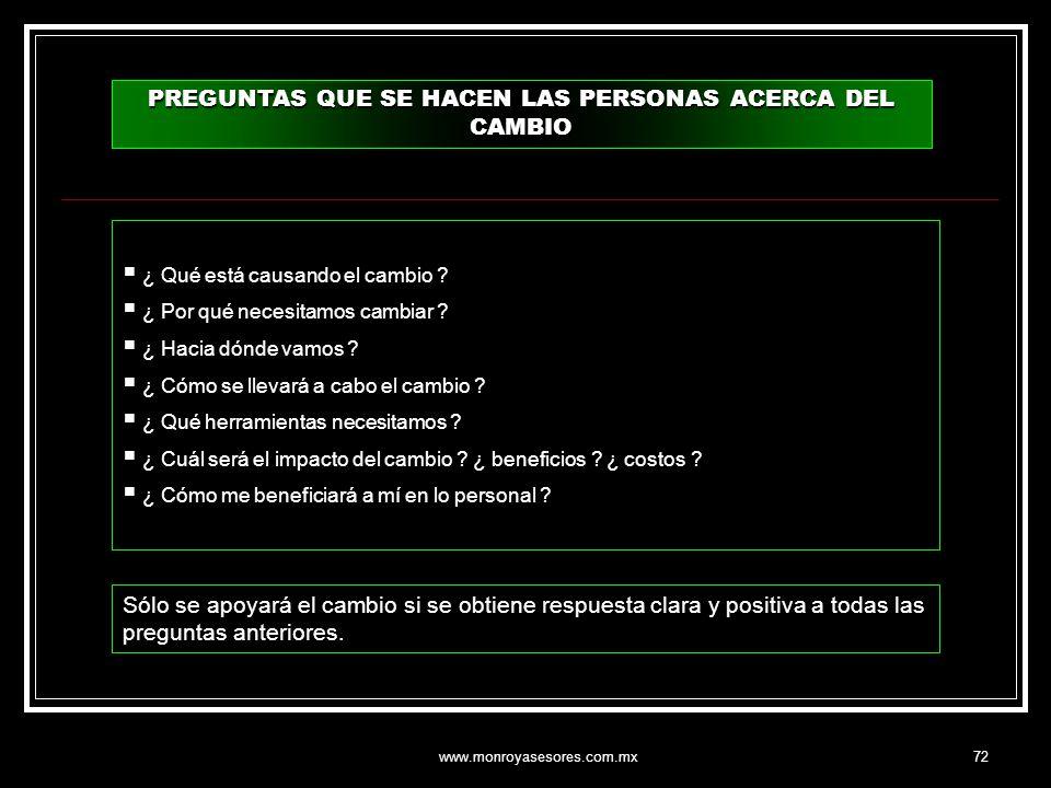 PREGUNTAS QUE SE HACEN LAS PERSONAS ACERCA DEL CAMBIO