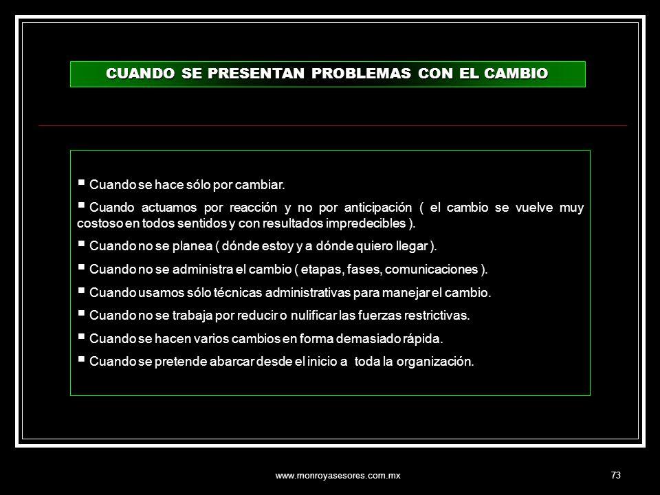 CUANDO SE PRESENTAN PROBLEMAS CON EL CAMBIO
