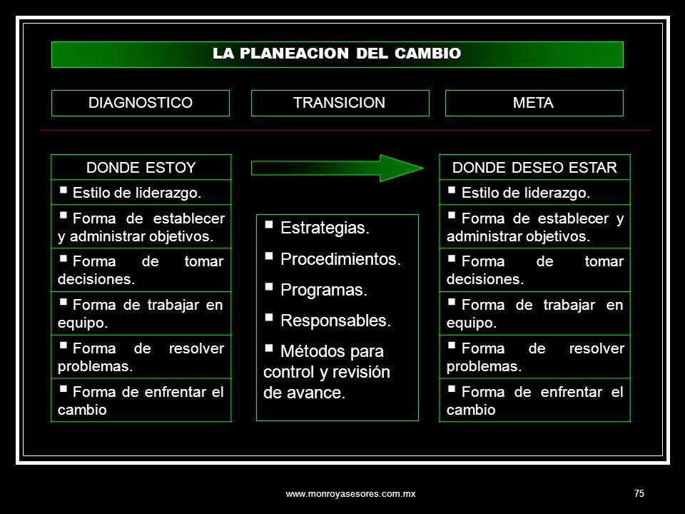 LA PLANEACION DEL CAMBIO