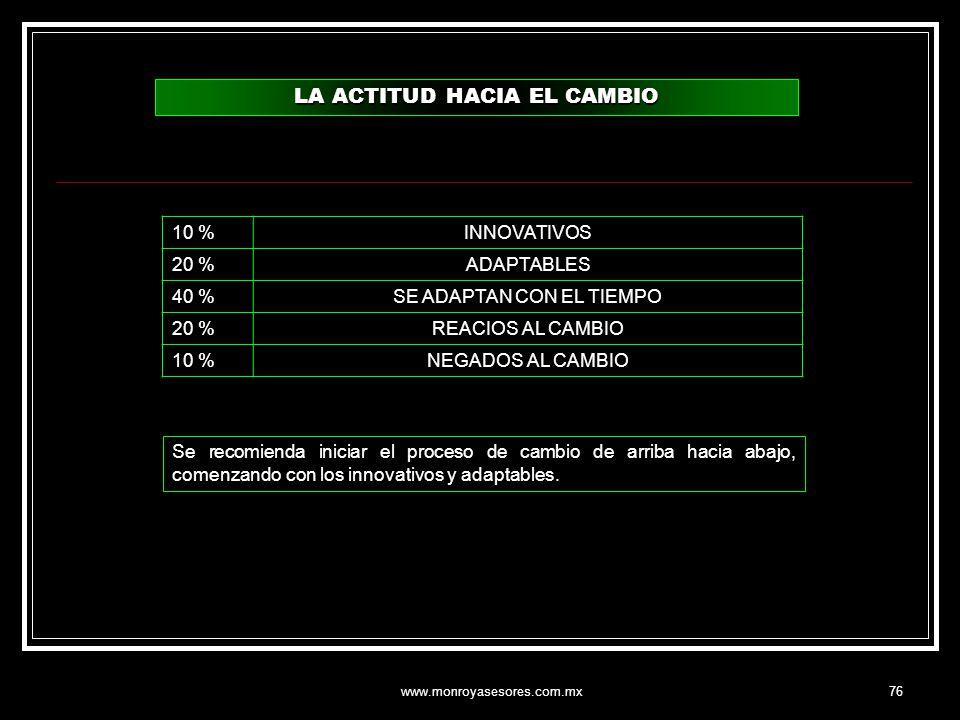 LA ACTITUD HACIA EL CAMBIO