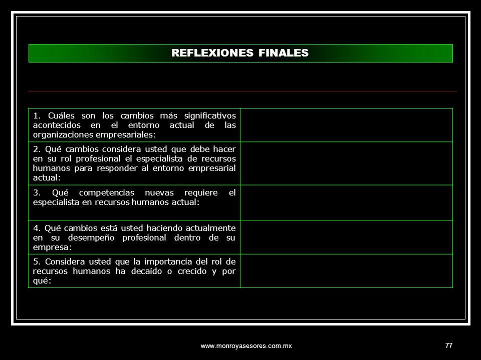REFLEXIONES FINALES 1. Cuáles son los cambios más significativos acontecidos en el entorno actual de las organizaciones empresariales: