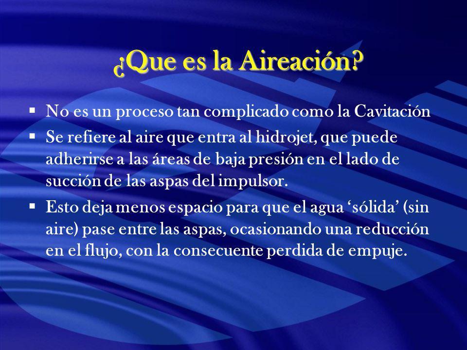 ¿Que es la Aireación No es un proceso tan complicado como la Cavitación.