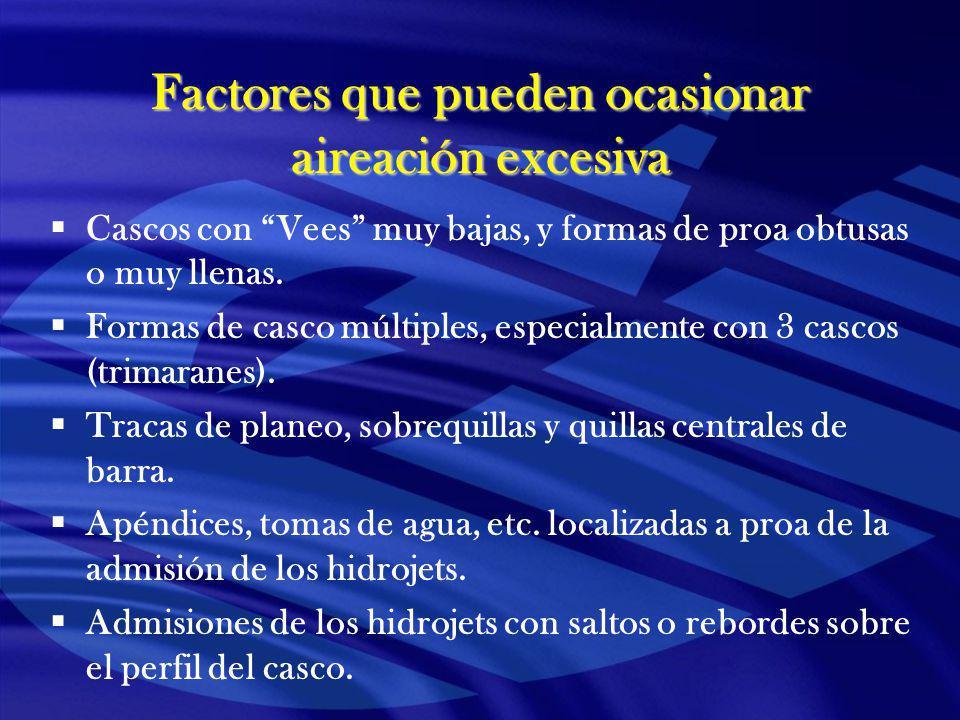 Factores que pueden ocasionar aireación excesiva